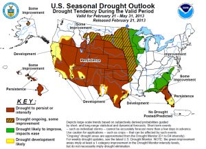 The drought is expected to persist in Colorado.